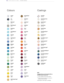 Preciosa_fjs_colours_and_coatings